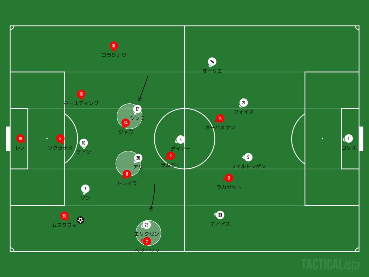 f:id:football-analyst:20200605134529p:plain
