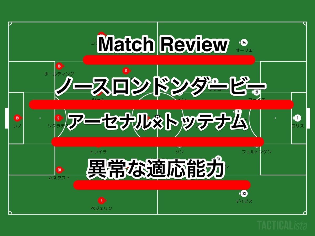 f:id:football-analyst:20200605154634j:plain