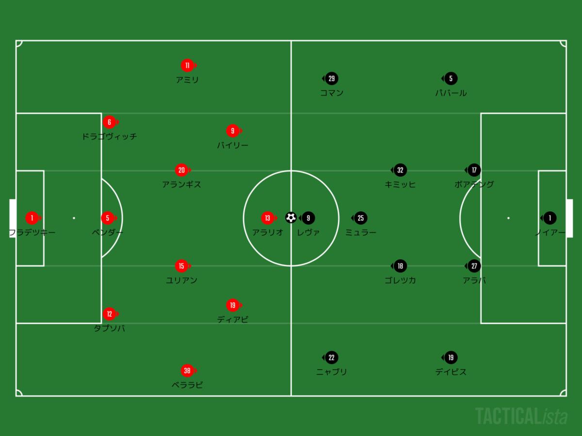 f:id:football-analyst:20200608121631p:plain