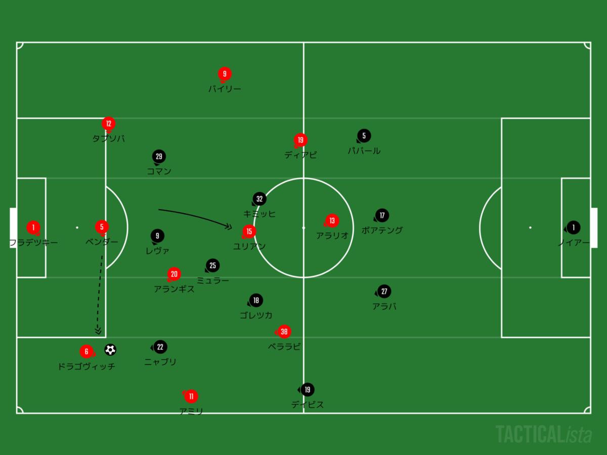 f:id:football-analyst:20200608123534p:plain