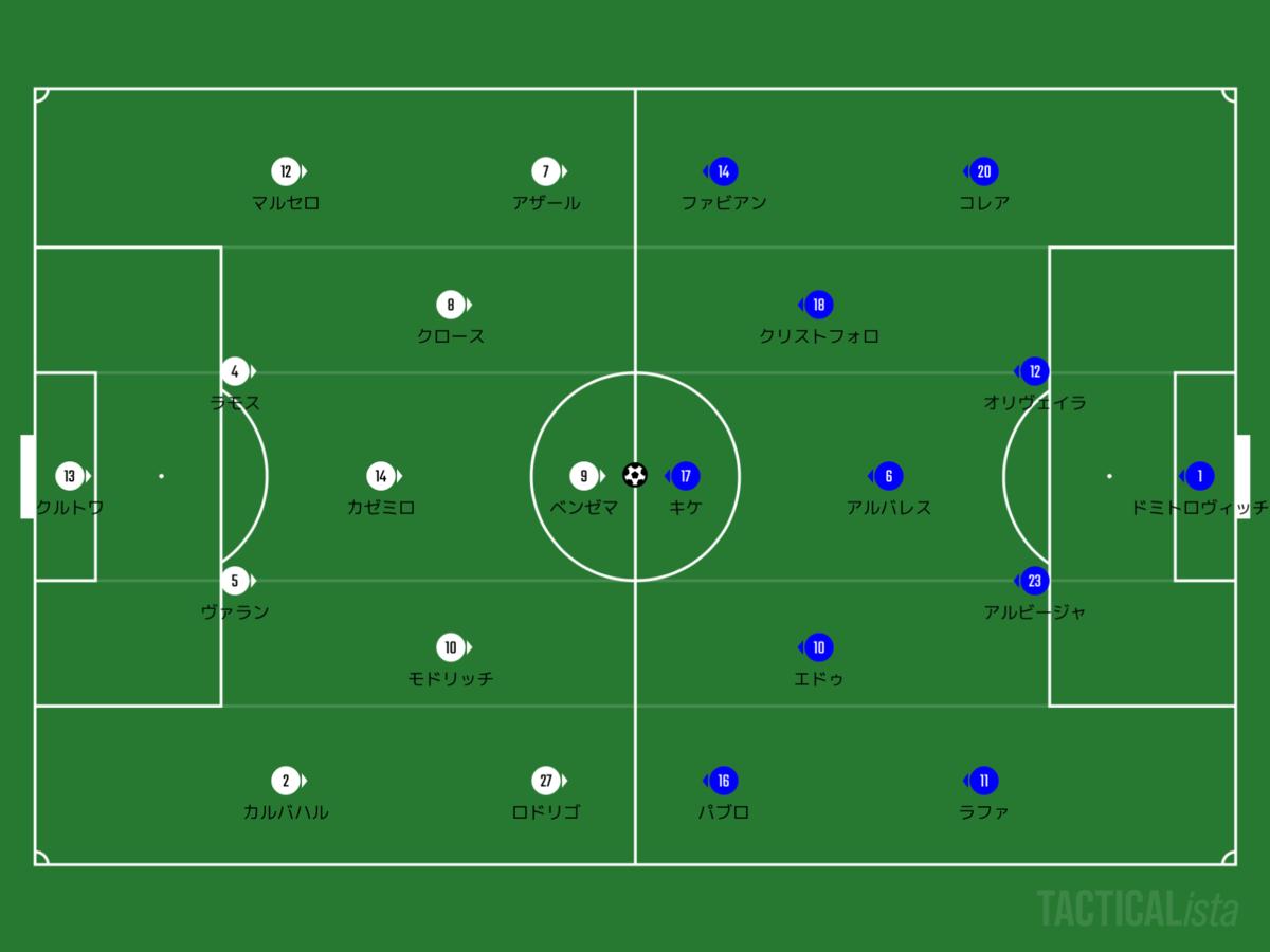 f:id:football-analyst:20200615173611p:plain