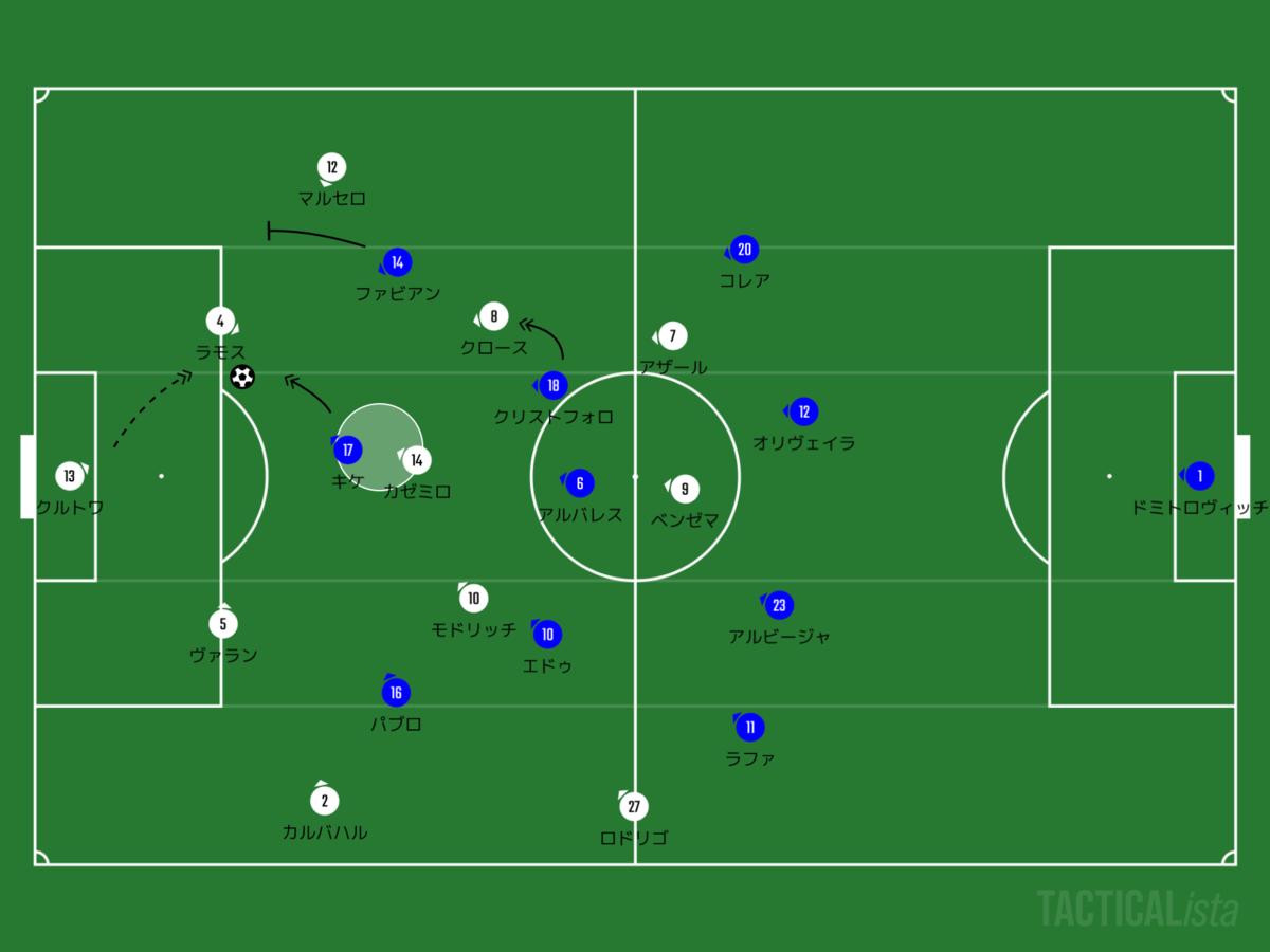 f:id:football-analyst:20200615174225p:plain