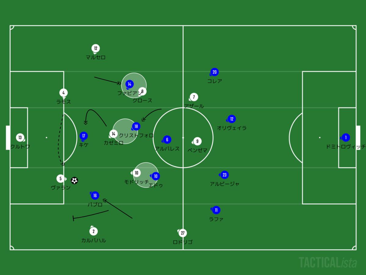 f:id:football-analyst:20200615174913p:plain