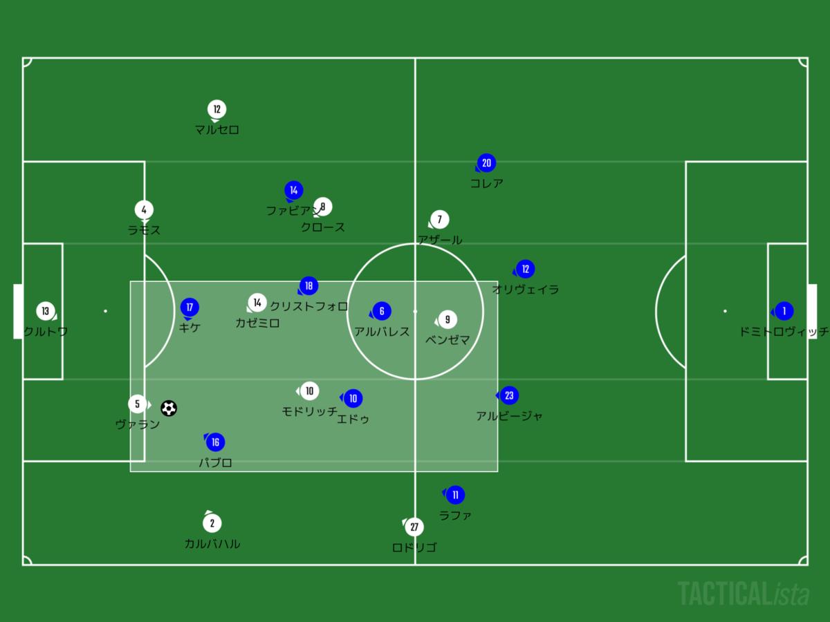 f:id:football-analyst:20200615175234p:plain