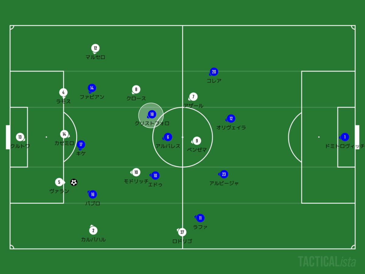 f:id:football-analyst:20200615180355p:plain
