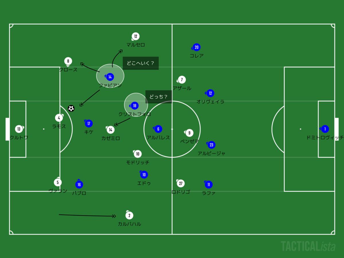 f:id:football-analyst:20200615204338p:plain