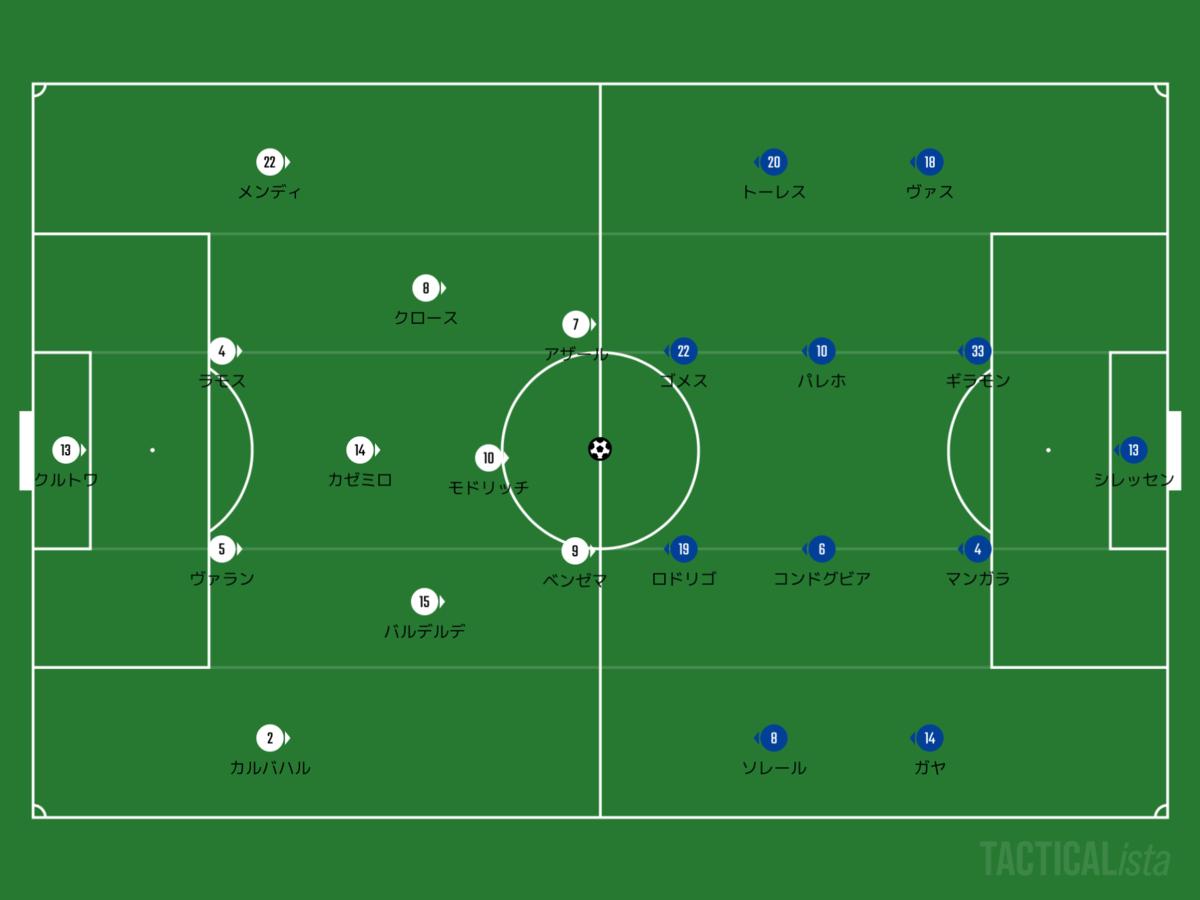 f:id:football-analyst:20200619150807p:plain