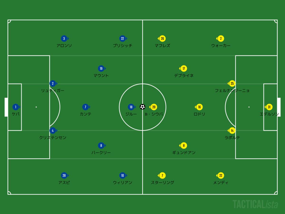 f:id:football-analyst:20200626081827p:plain