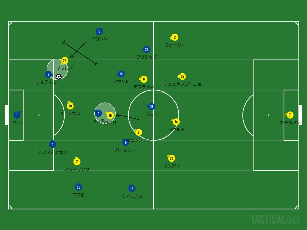 f:id:football-analyst:20200626082503p:plain