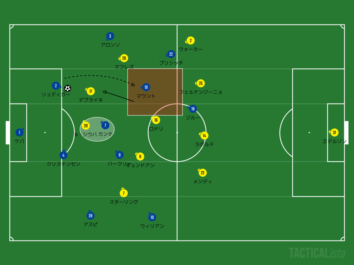f:id:football-analyst:20200626083305p:plain