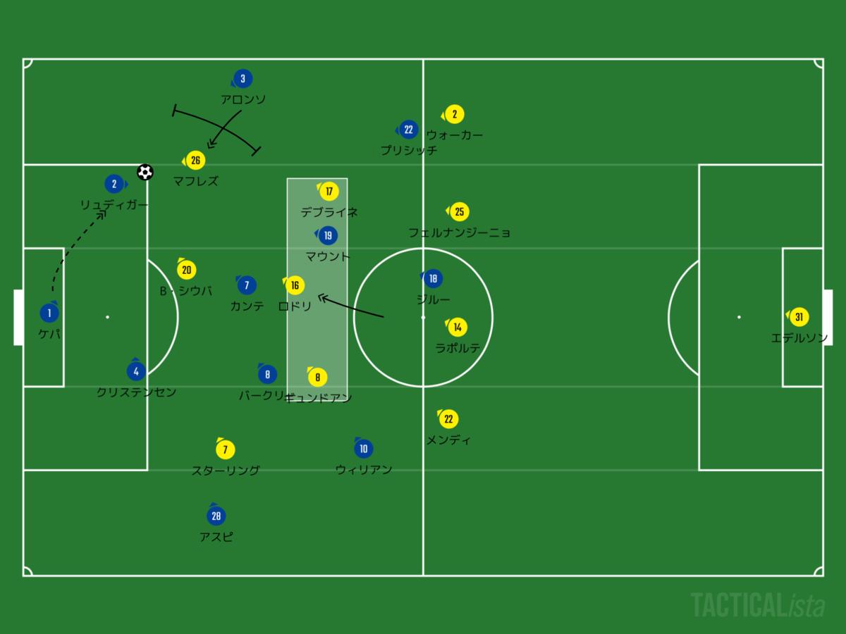 f:id:football-analyst:20200626084647p:plain