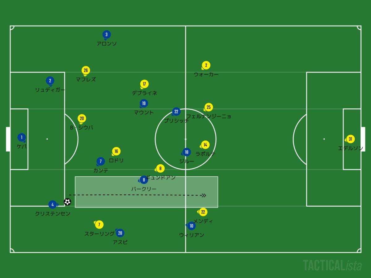 f:id:football-analyst:20200626094507p:plain
