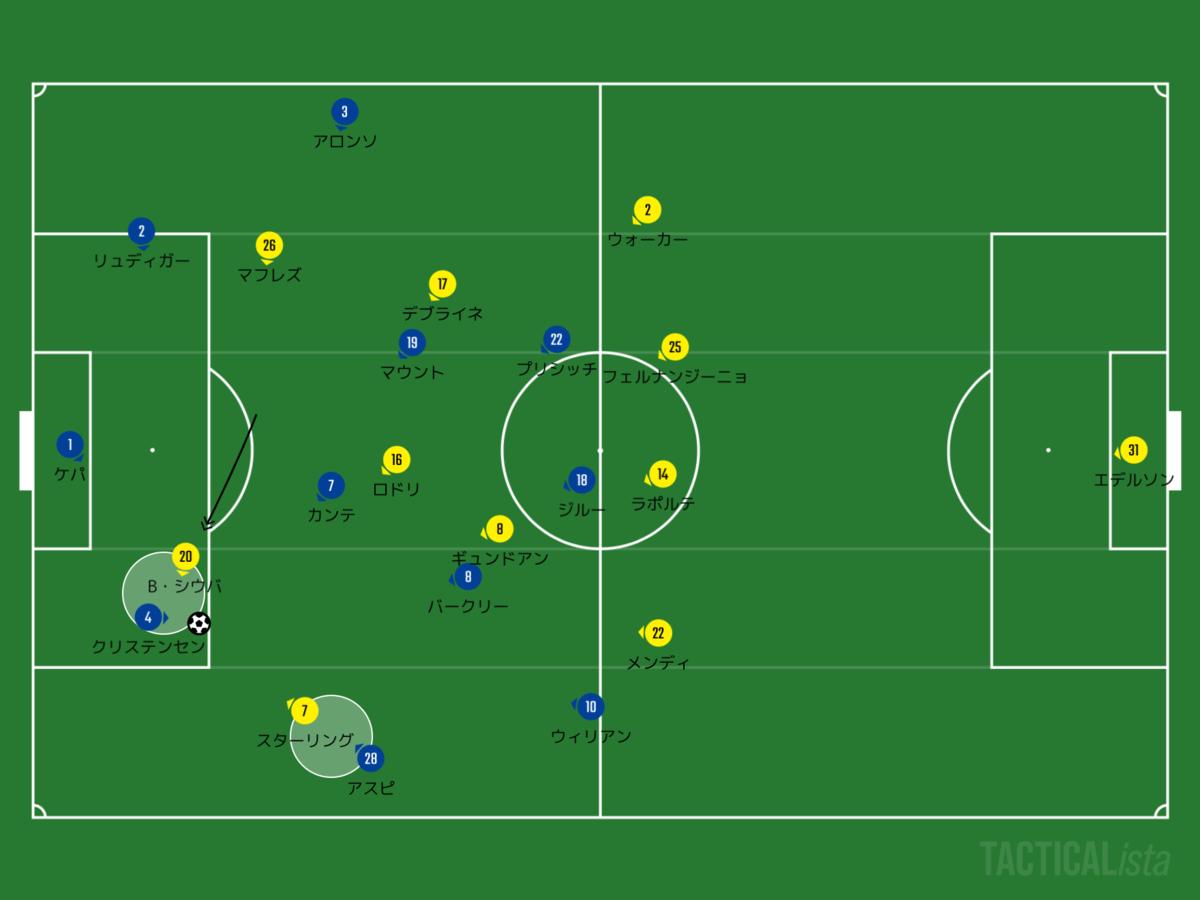 f:id:football-analyst:20200626102038p:plain