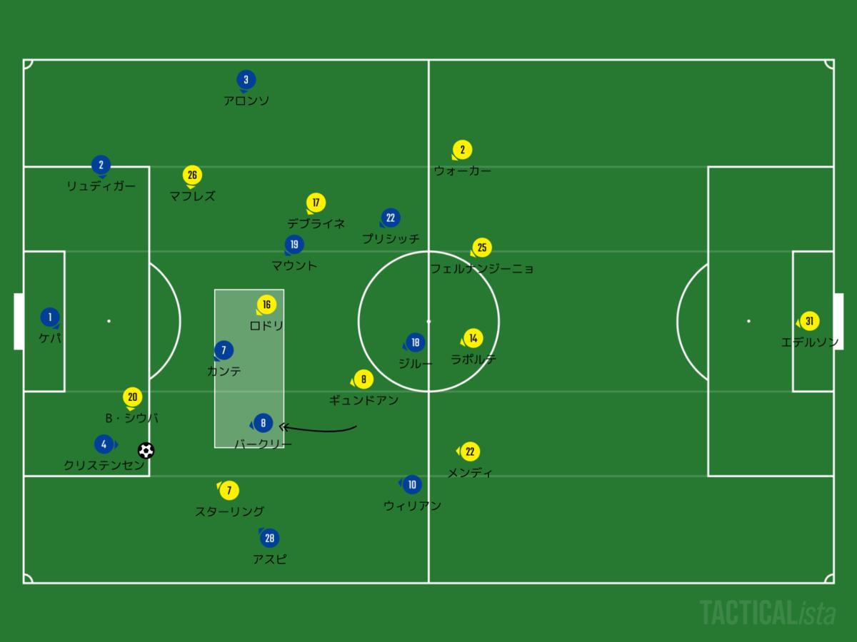f:id:football-analyst:20200626103704p:plain