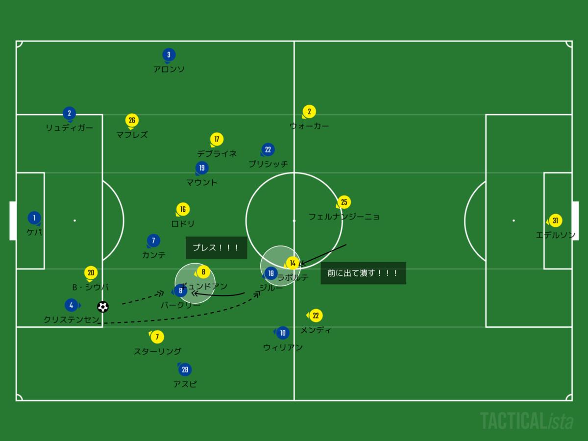 f:id:football-analyst:20200626104230p:plain