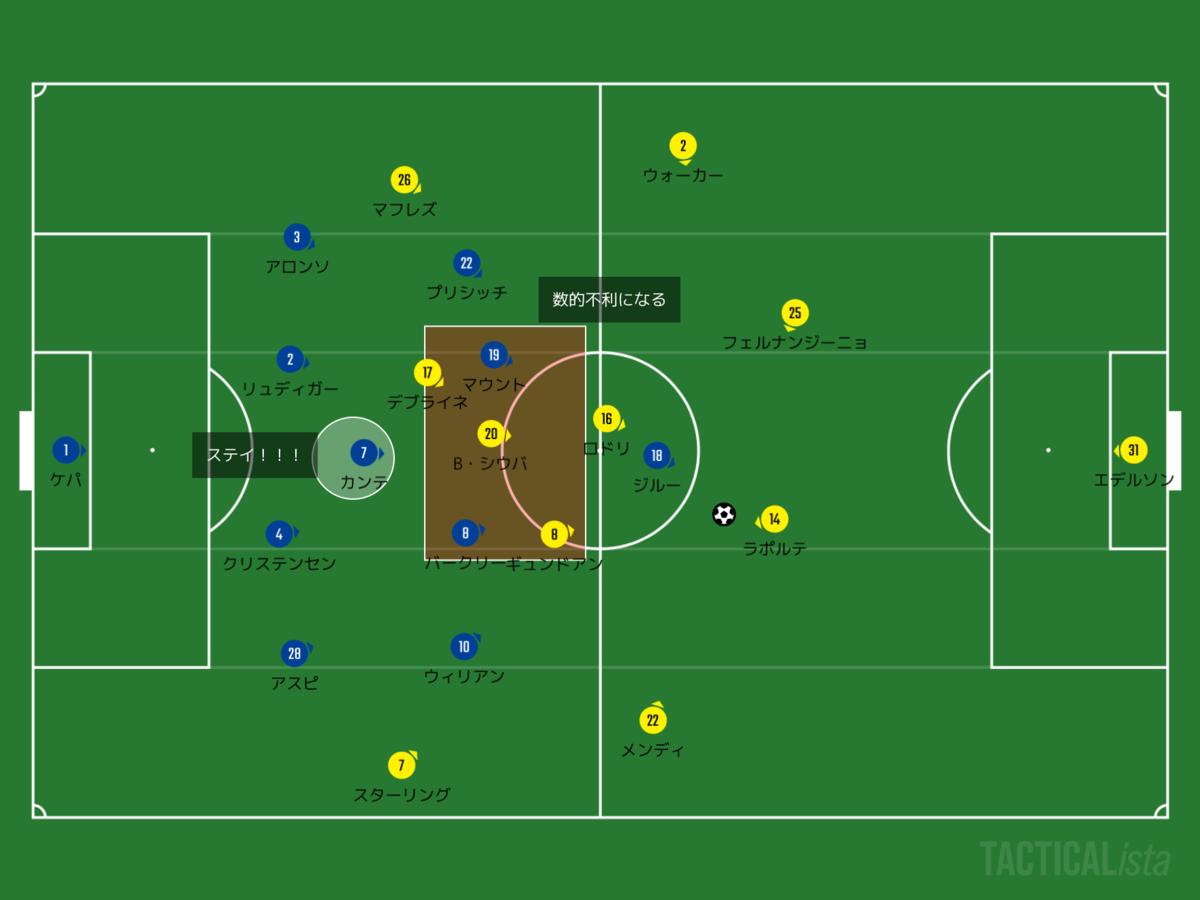 f:id:football-analyst:20200626112102p:plain