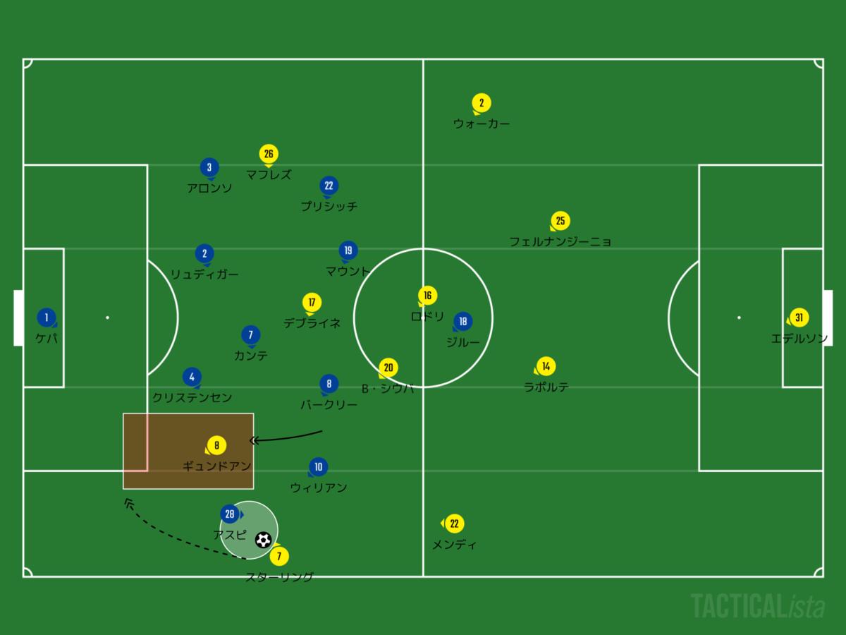f:id:football-analyst:20200626112616p:plain