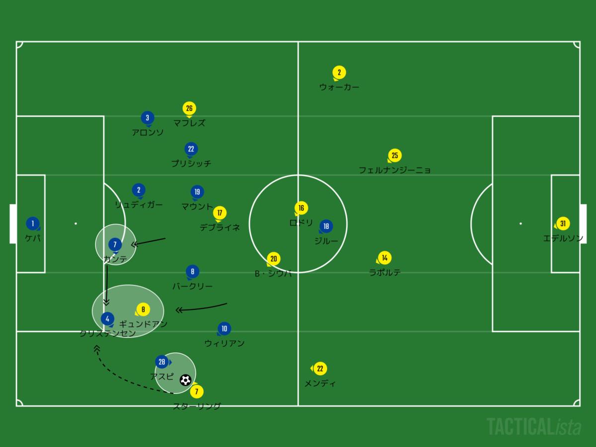 f:id:football-analyst:20200626112852p:plain