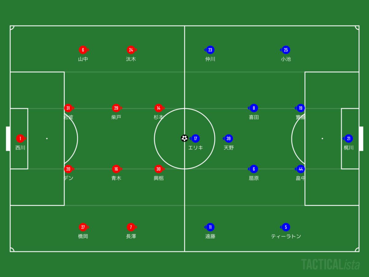 f:id:football-analyst:20200704214302p:plain