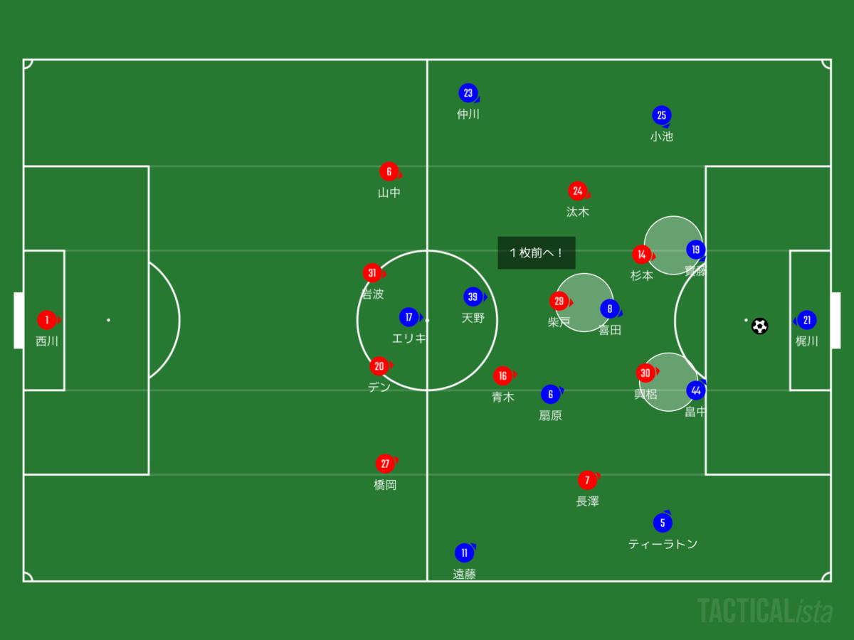 f:id:football-analyst:20200704230950p:plain