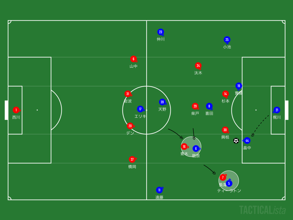 f:id:football-analyst:20200704231607p:plain