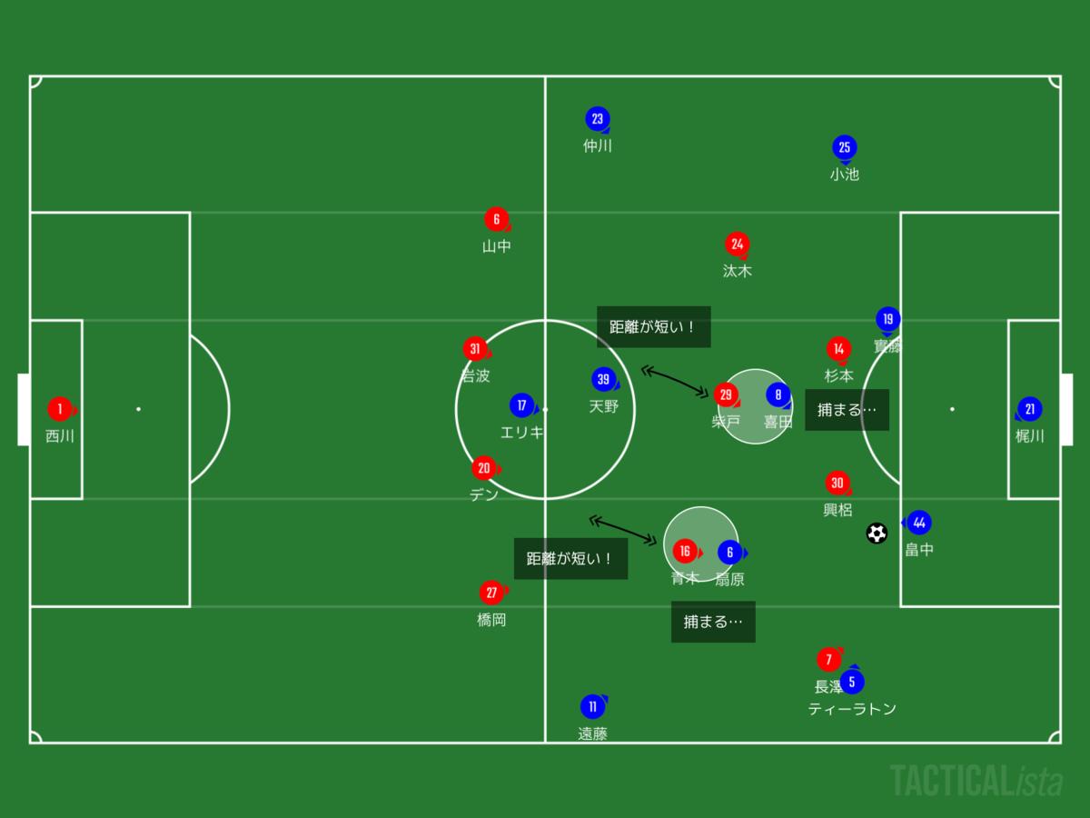 f:id:football-analyst:20200704232510p:plain