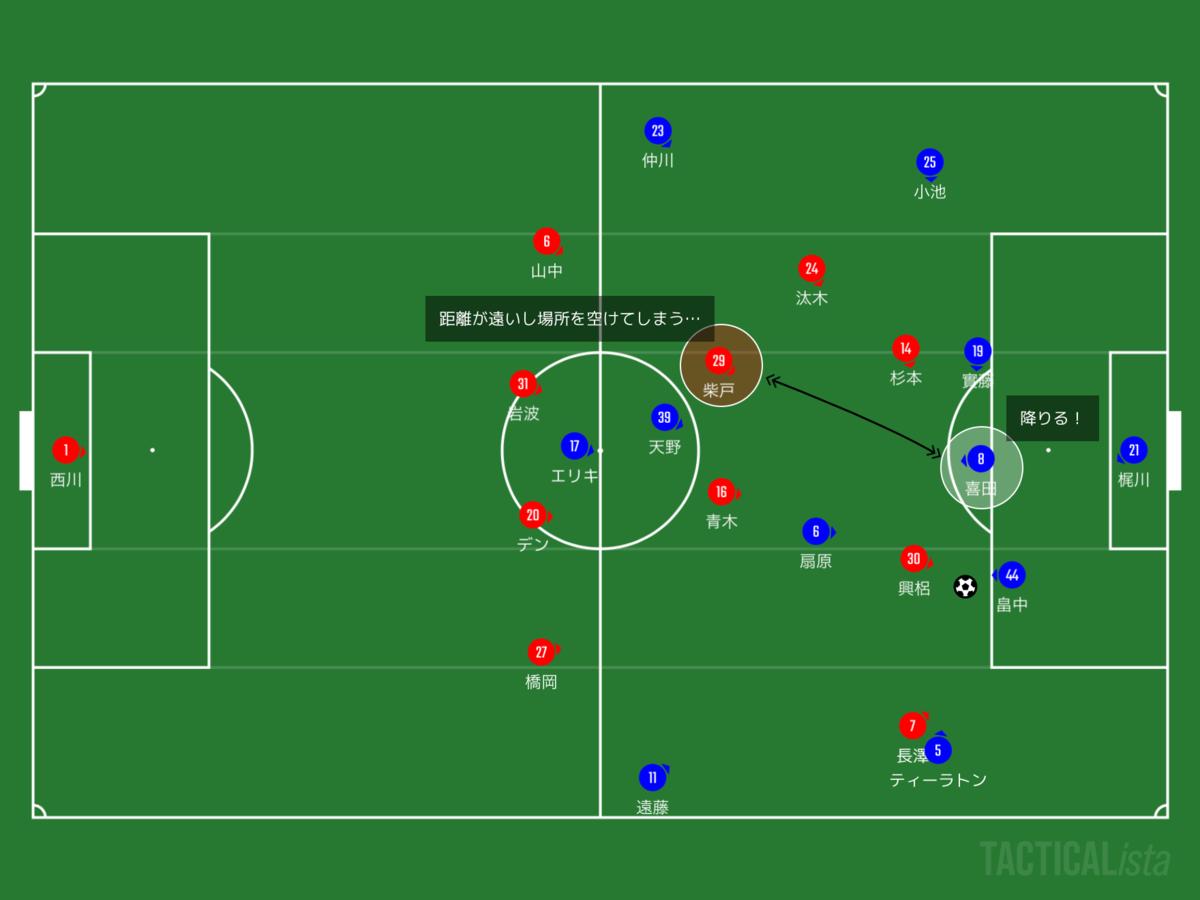 f:id:football-analyst:20200704232809p:plain