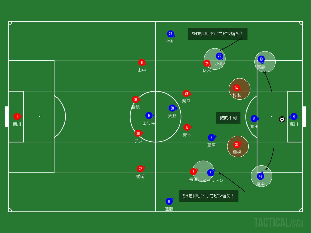 f:id:football-analyst:20200704233423p:plain