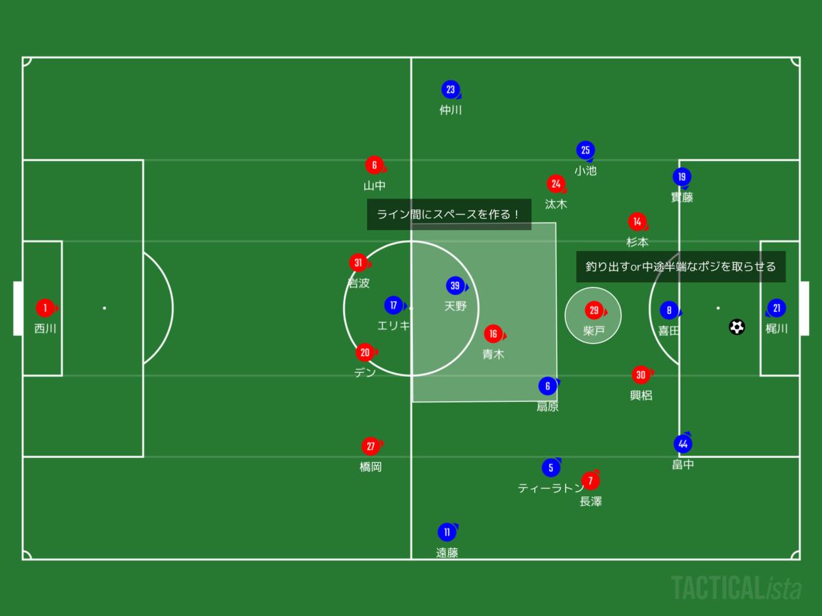 f:id:football-analyst:20200704234036p:plain