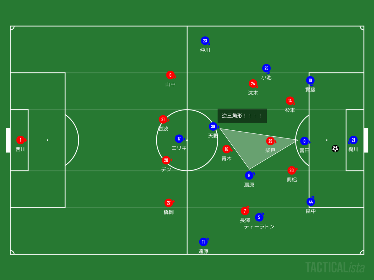 f:id:football-analyst:20200704235311p:plain