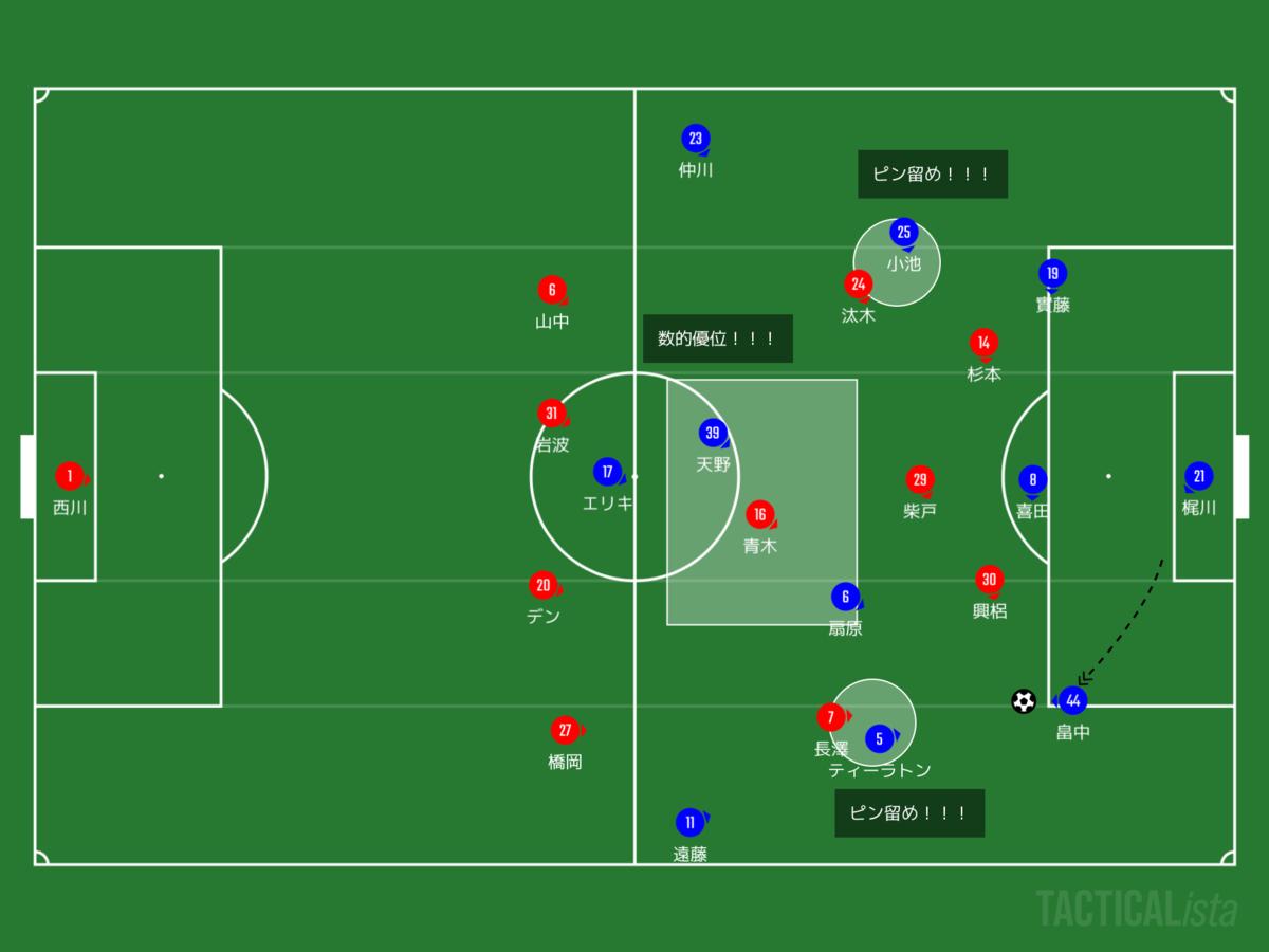 f:id:football-analyst:20200704235726p:plain
