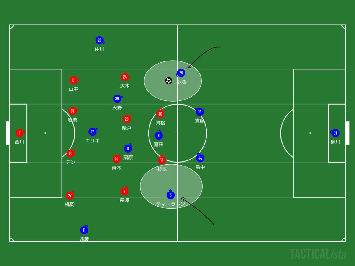 f:id:football-analyst:20200705000343p:plain