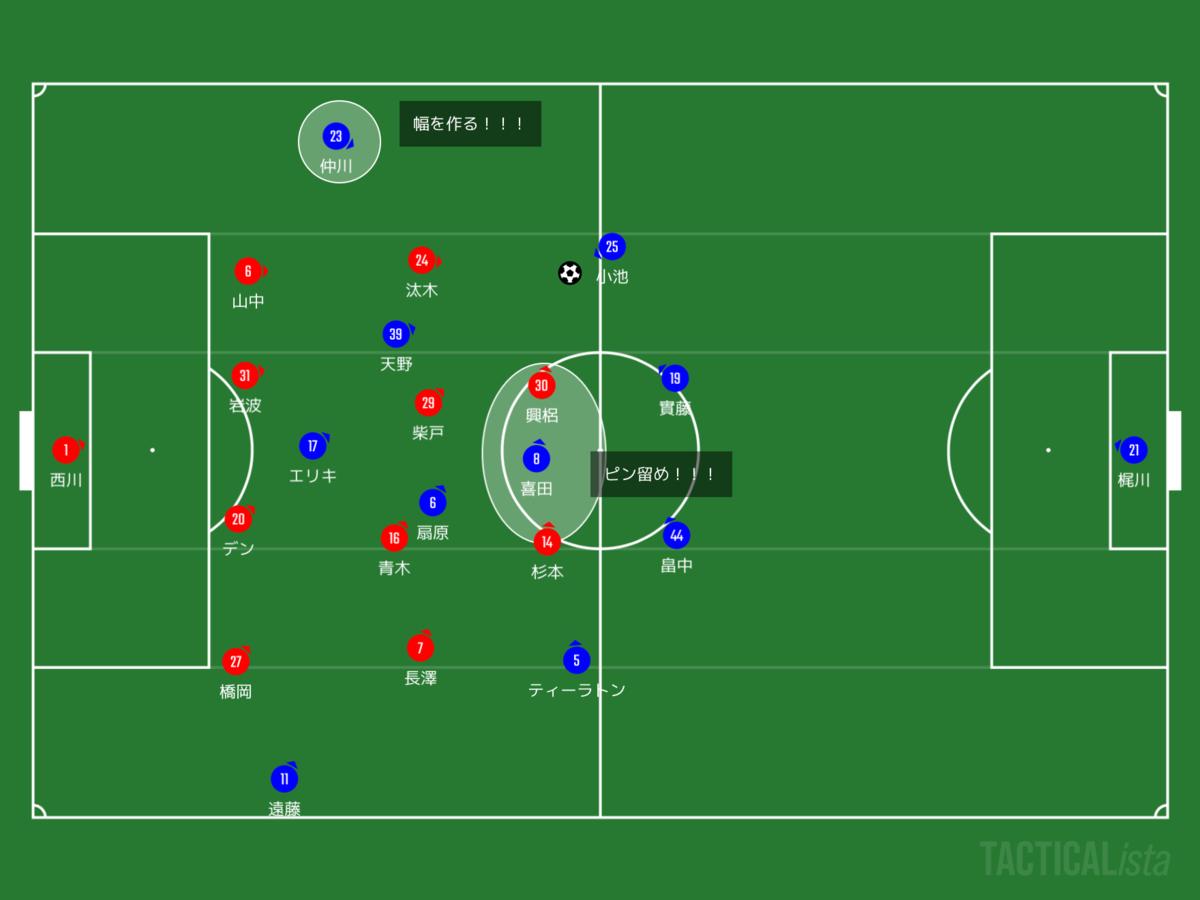 f:id:football-analyst:20200705000952p:plain