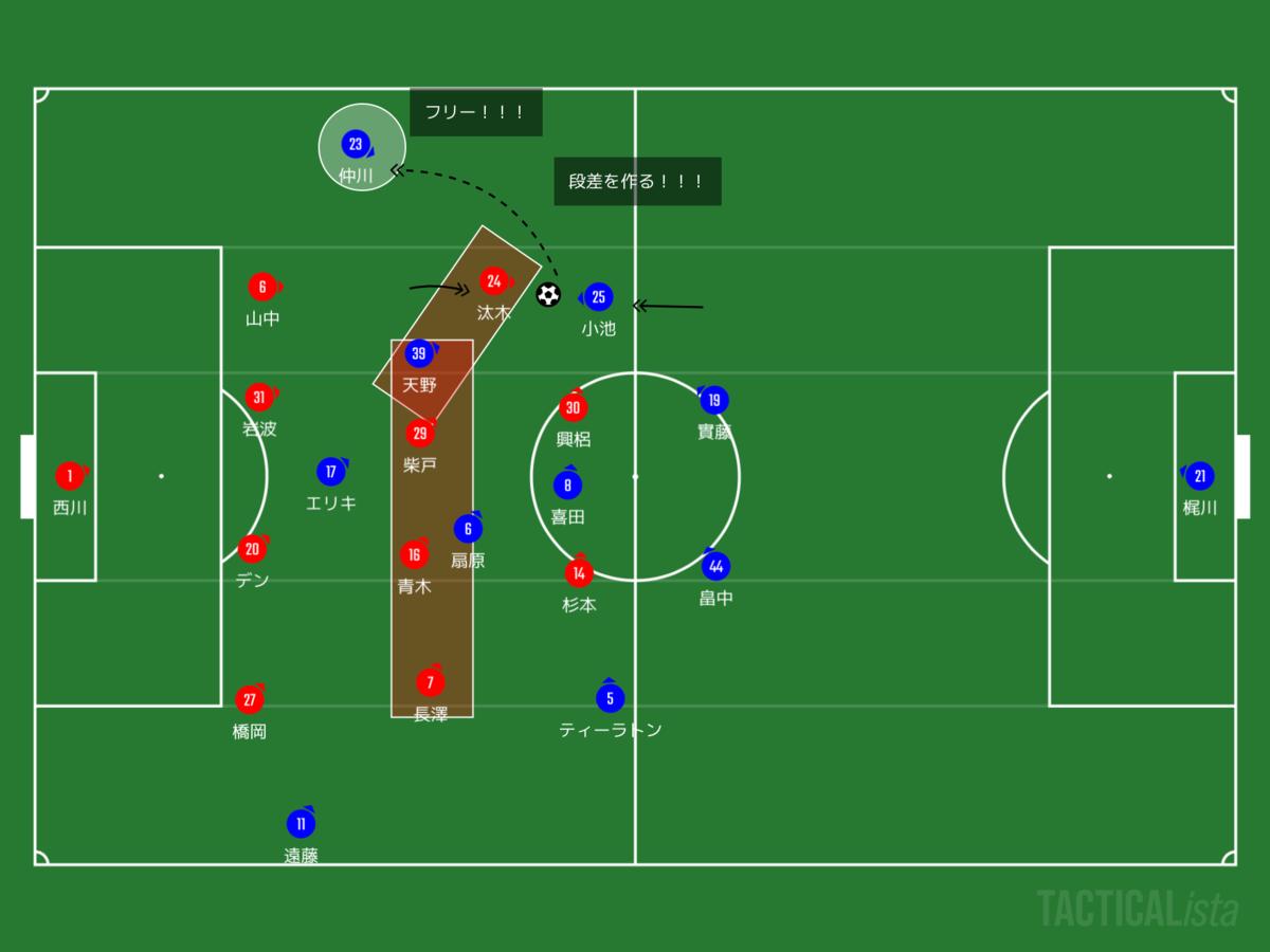 f:id:football-analyst:20200705001201p:plain