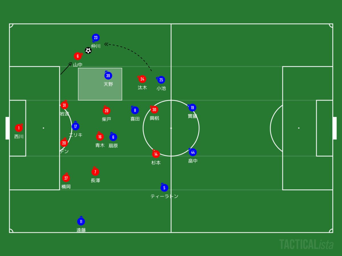 f:id:football-analyst:20200705001753p:plain