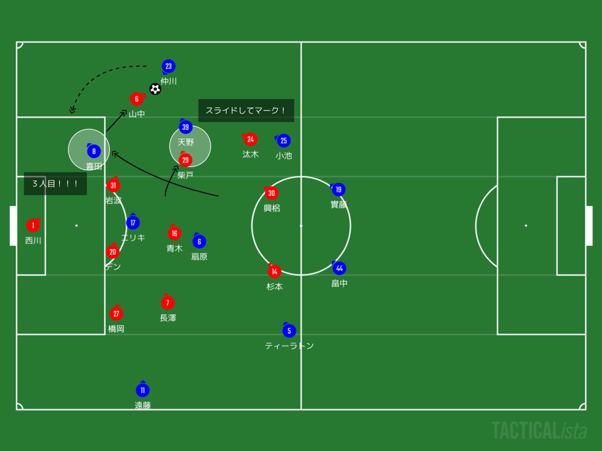 f:id:football-analyst:20200705002126p:plain