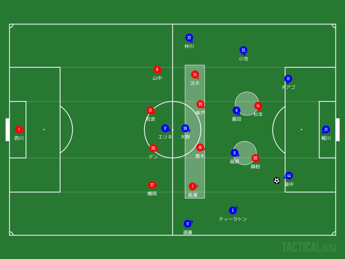 f:id:football-analyst:20200705002858p:plain