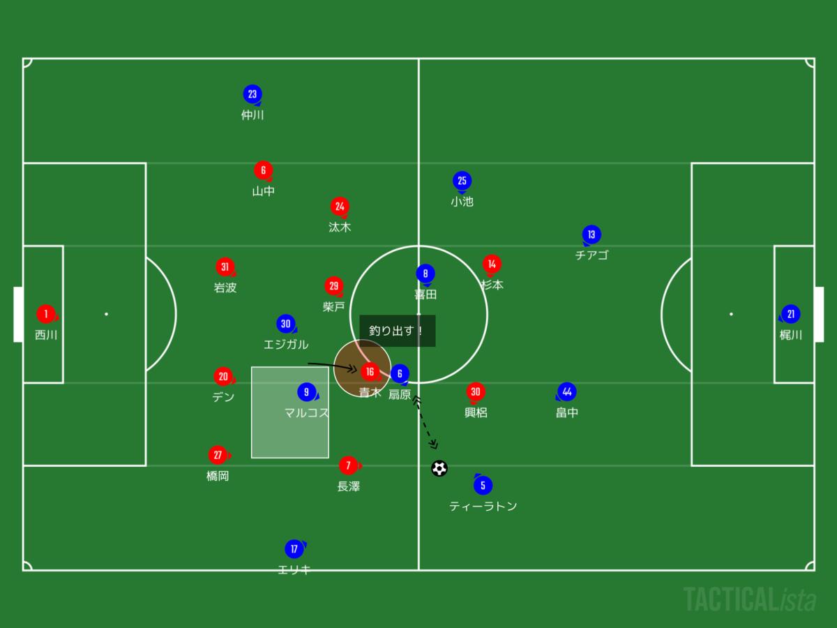 f:id:football-analyst:20200705003605p:plain