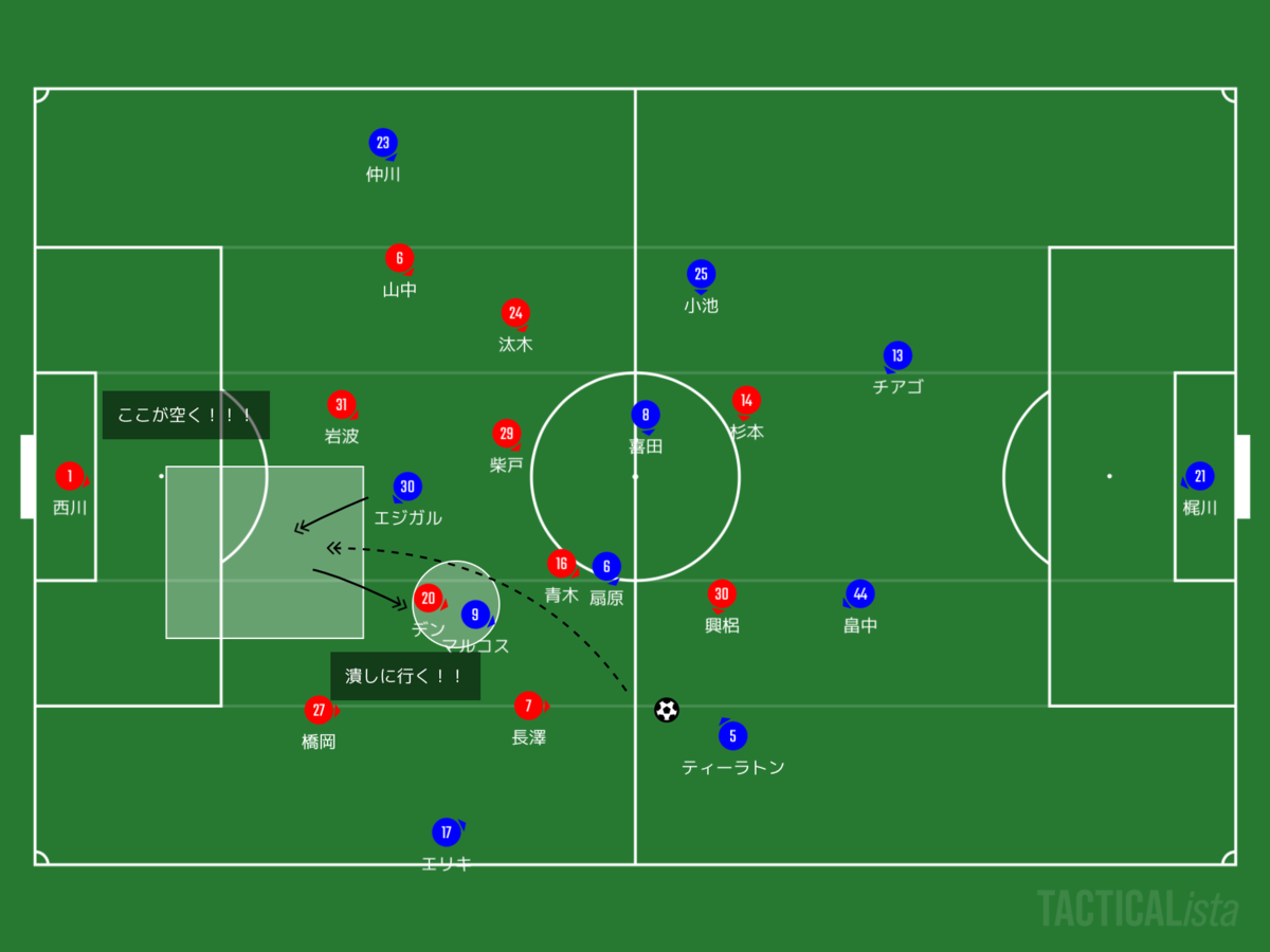 f:id:football-analyst:20200705003903p:plain
