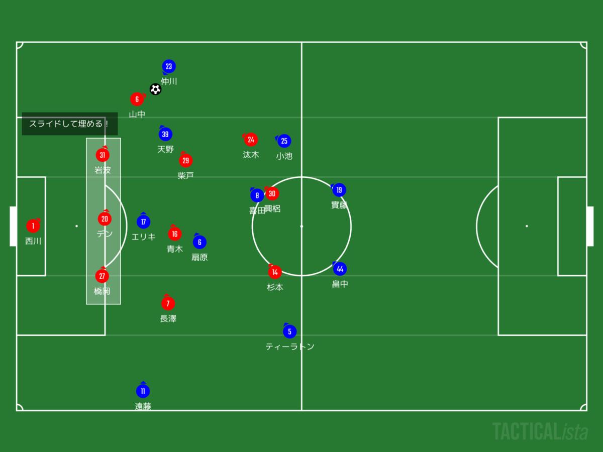 f:id:football-analyst:20200705004300p:plain