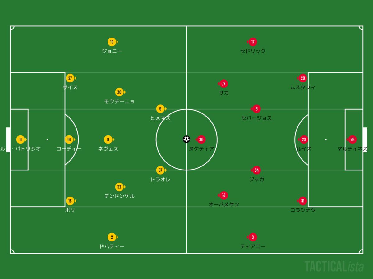 f:id:football-analyst:20200706214541p:plain