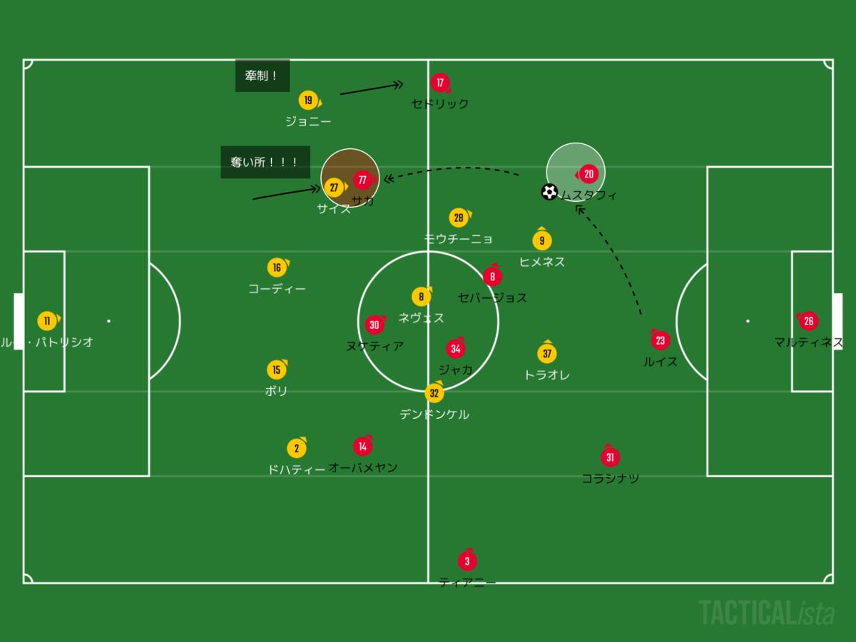 f:id:football-analyst:20200706224459p:plain