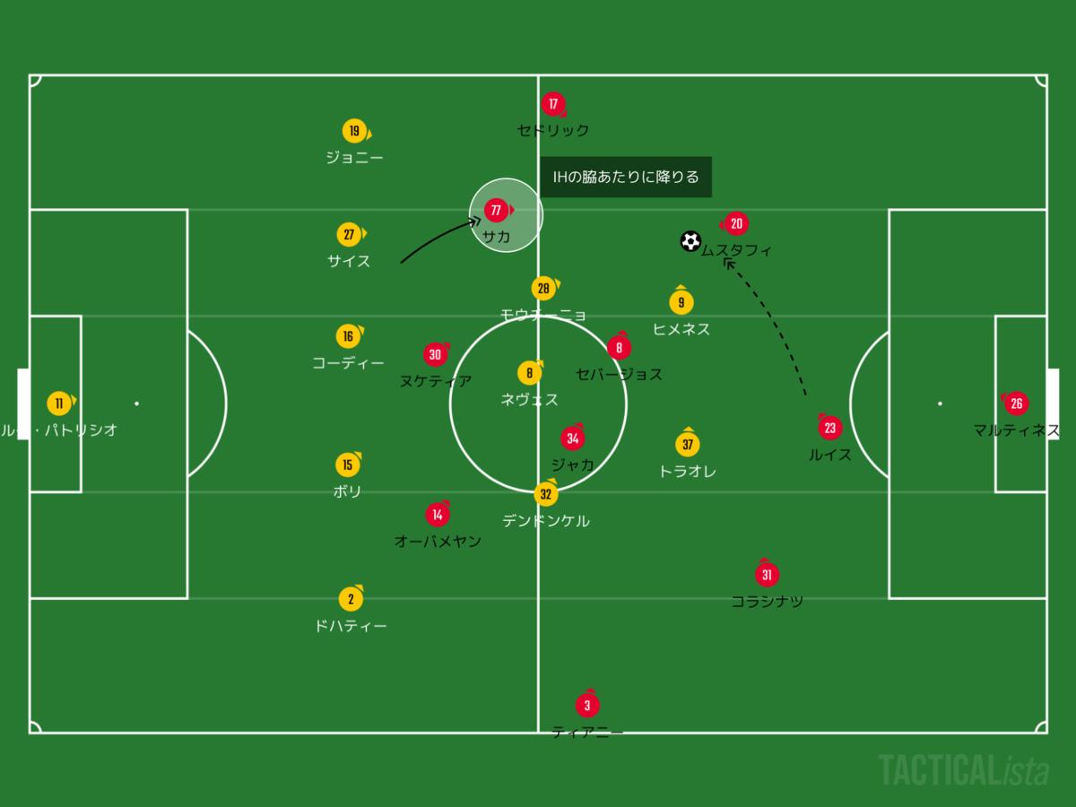 f:id:football-analyst:20200706225209p:plain
