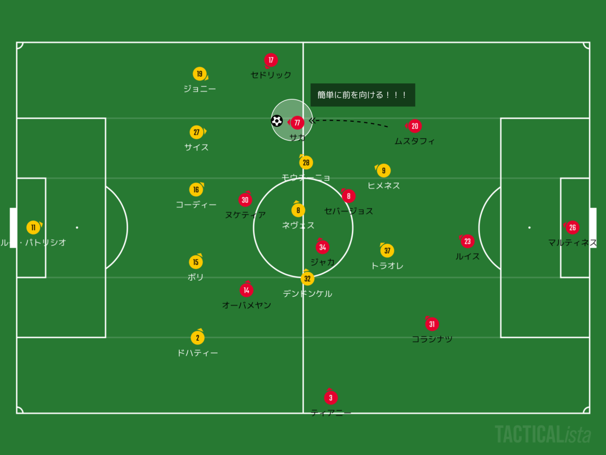f:id:football-analyst:20200706230528p:plain