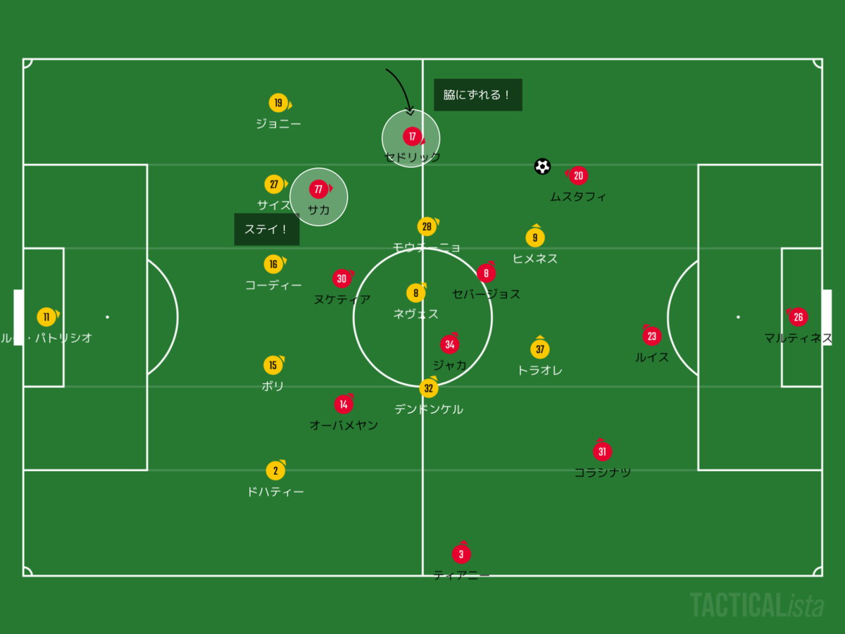 f:id:football-analyst:20200706230837p:plain