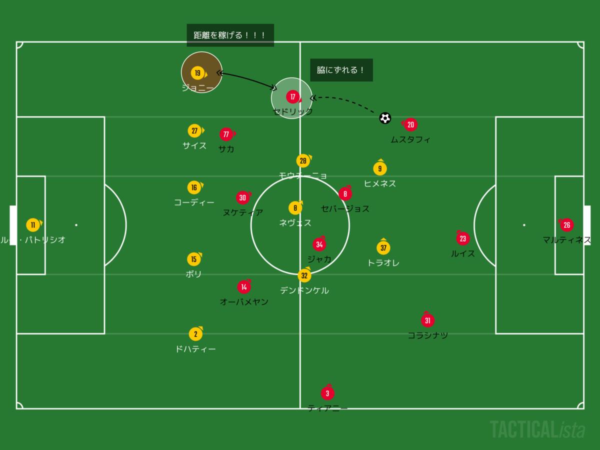 f:id:football-analyst:20200706231120p:plain