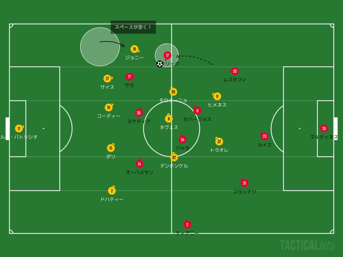 f:id:football-analyst:20200706231310p:plain