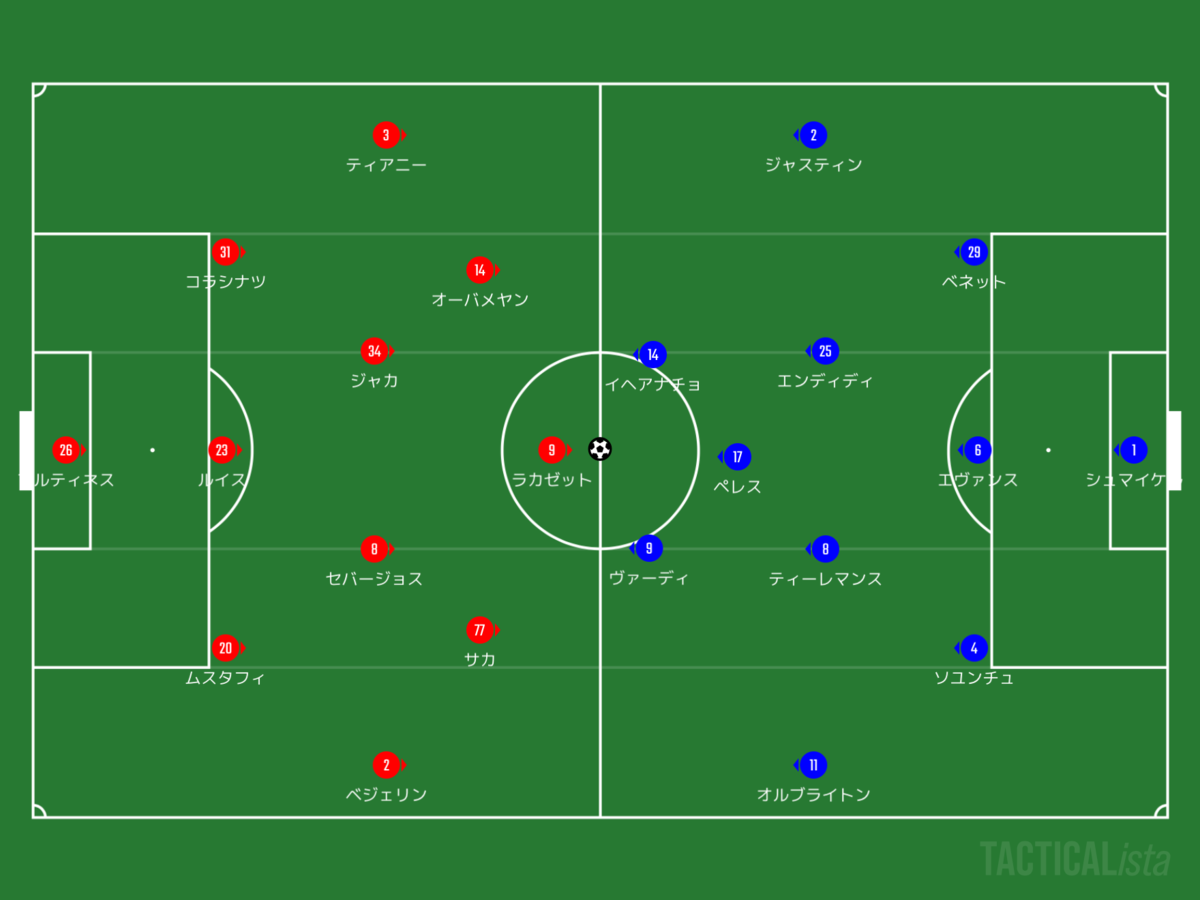 f:id:football-analyst:20200710091202p:plain