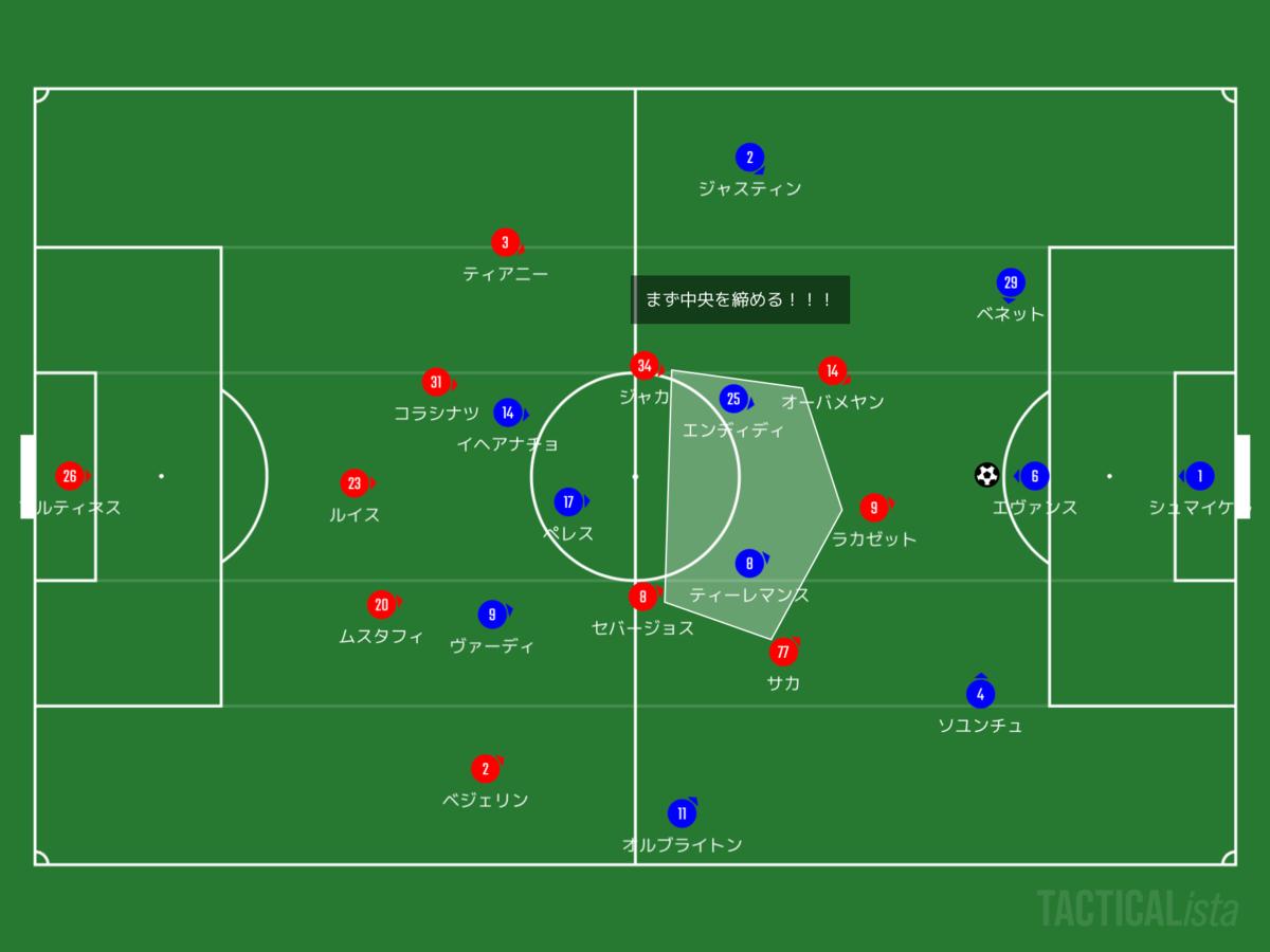 f:id:football-analyst:20200710092802p:plain
