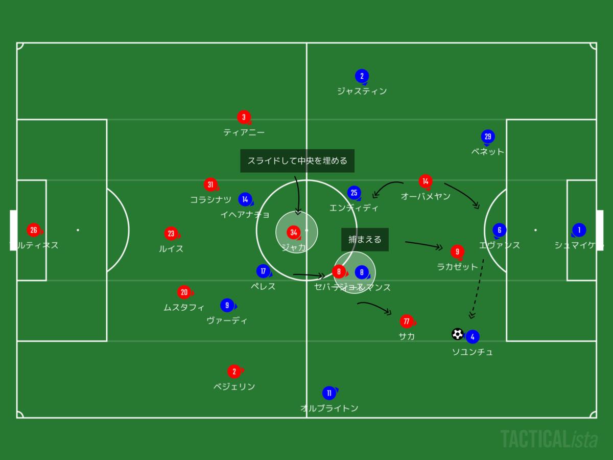 f:id:football-analyst:20200710093530p:plain